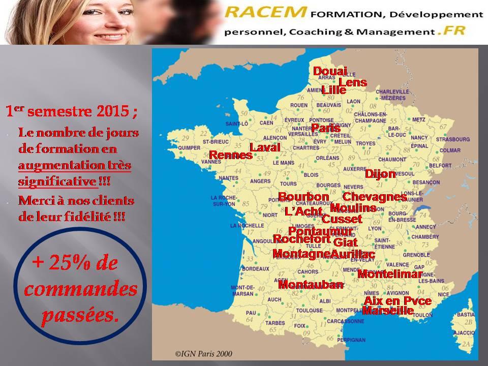 France 1er semestre 2015